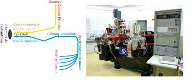 Cameca-NanoSIMS 50L